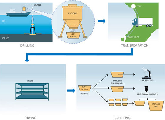 Exploration_diagram.jpg