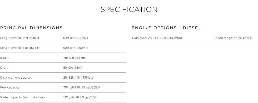 V60 Specifications.png