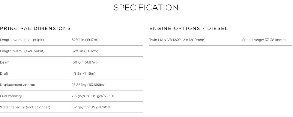 S 60 specification.png