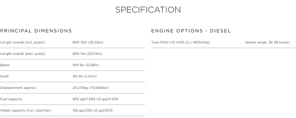 S 65 Specification.png