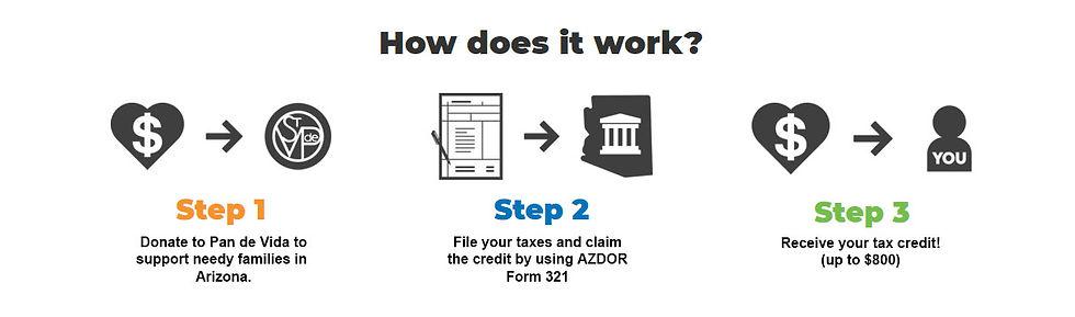 Tax Credit.jpg