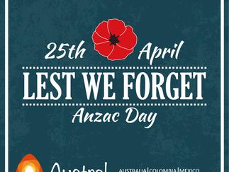ANZAC DAY. Significado y tradición