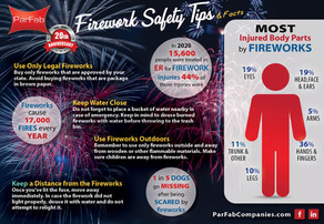 Firework Safety Tips & Facts