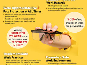 Workplace Eye Protection