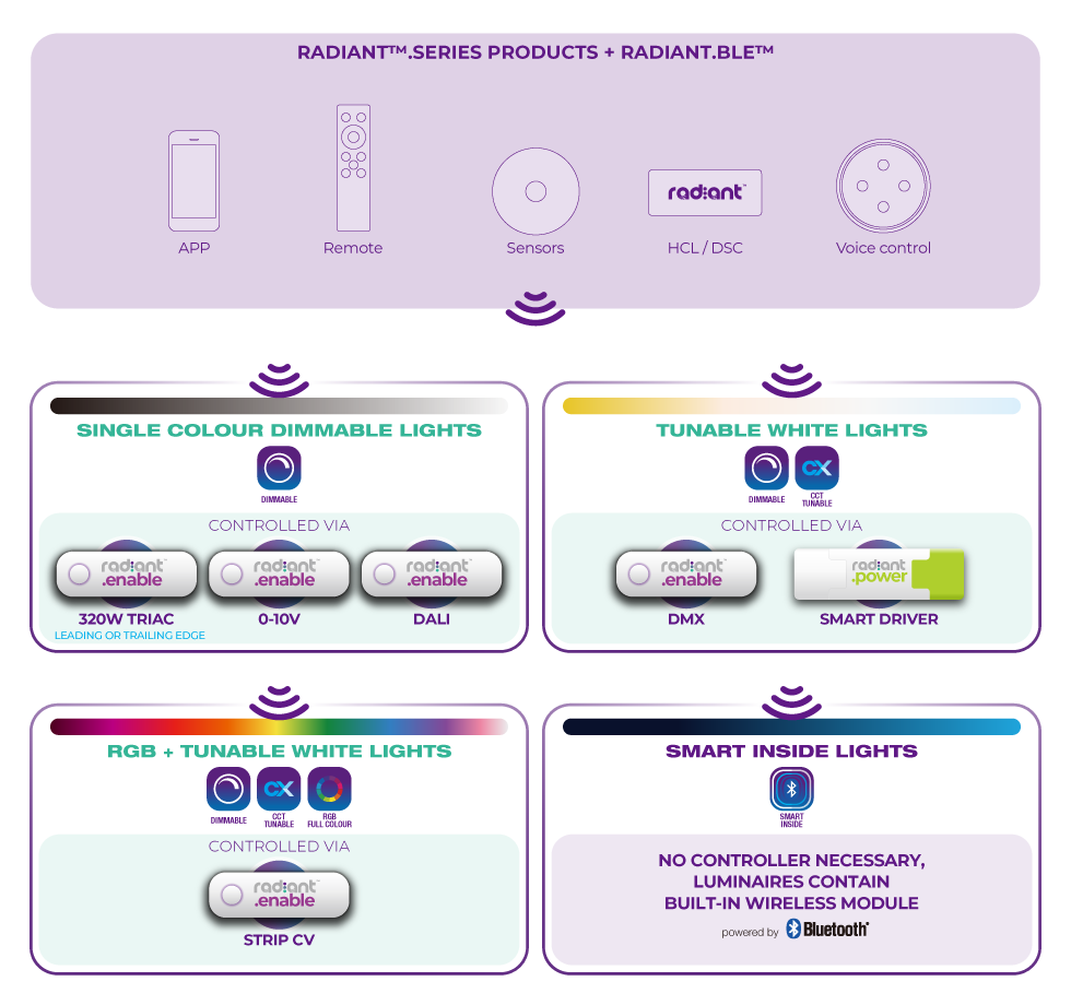 pic_R.control module_3.png