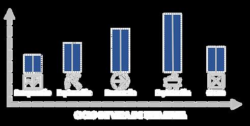 Ciclo de vida de una mina.png