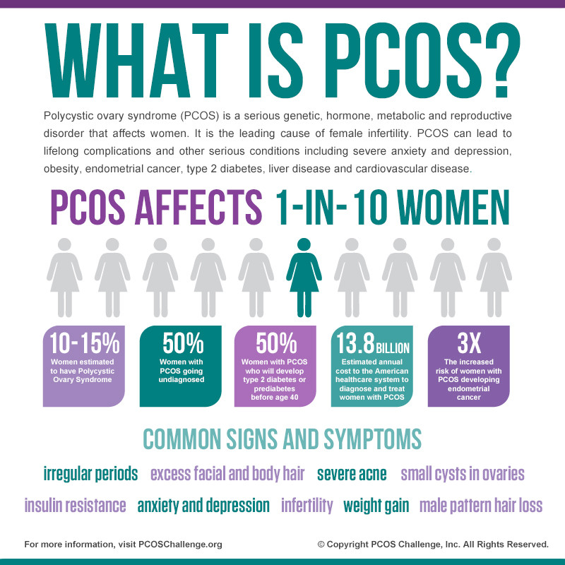 Could it be PCOS? September is Polycystic Ovarian Syndrome Awareness by Stephanie Strozuk, MD, FAAP, Bergen County Moms