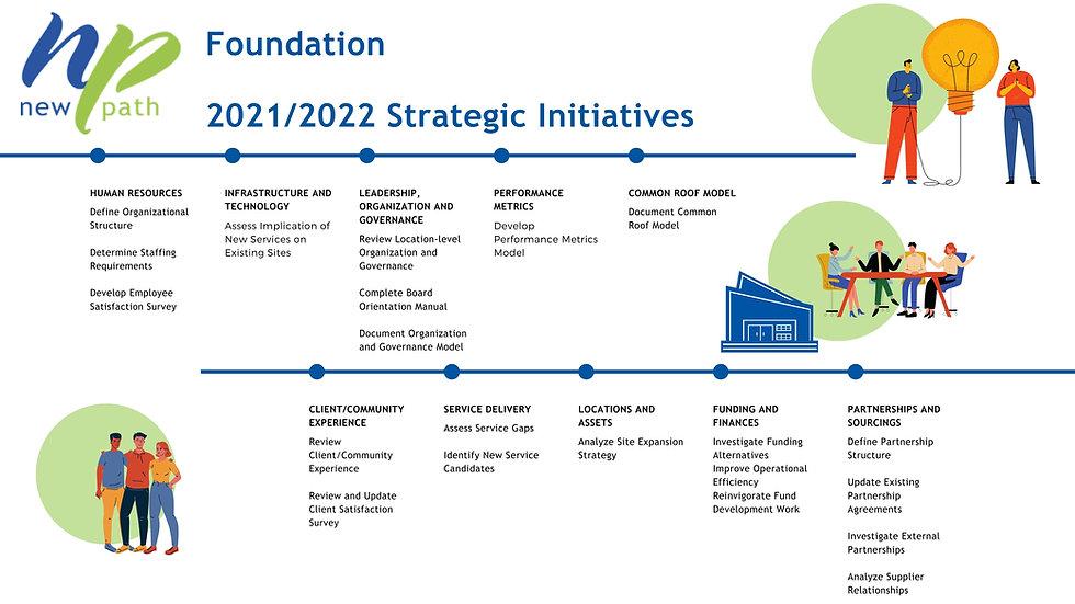New Path Foundation, Strategic Initiatives.jpg