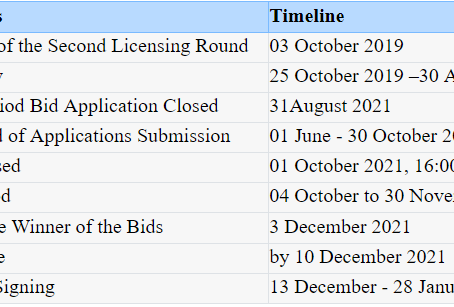 Timor-Leste Second Licensing Round Bidding: A 1-2-3 Guide in Processes and Forms