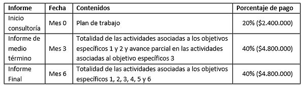 Informe gef 2 15-10.jpg