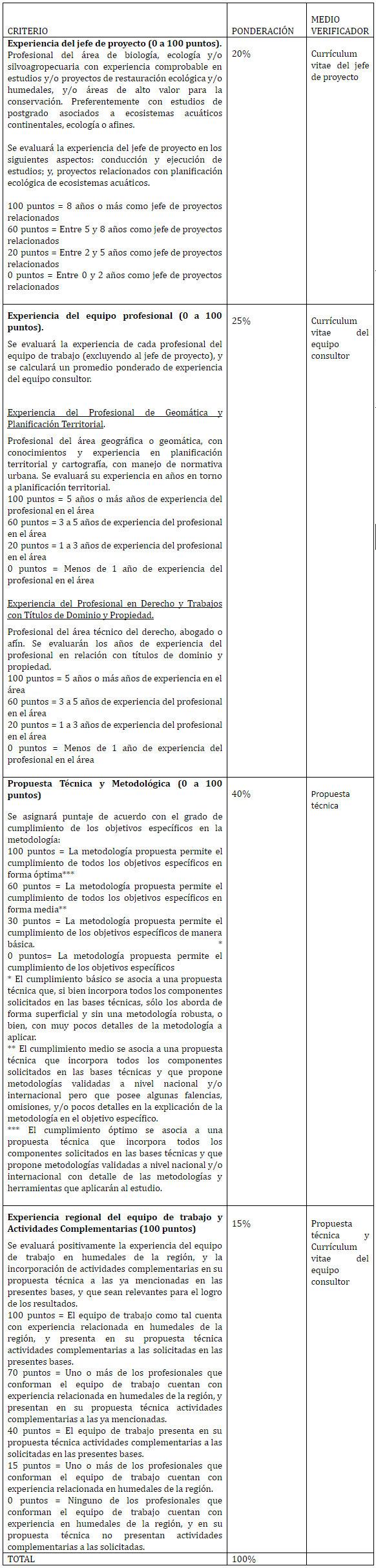 criterios gef 5.jpg
