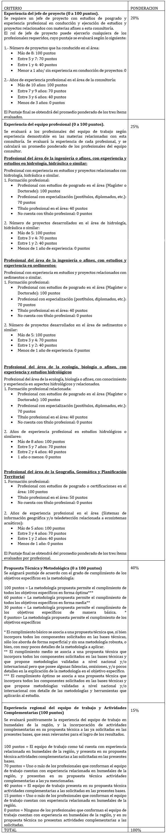 Criterios012021.jpg