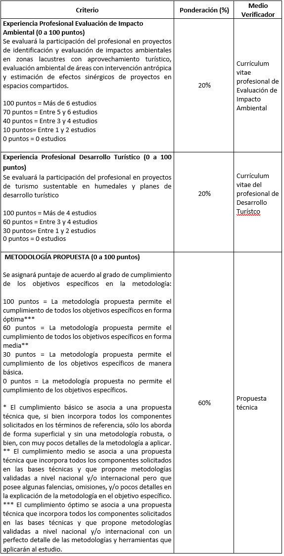 Criterios evaluacion gef 2 15-10.jpg