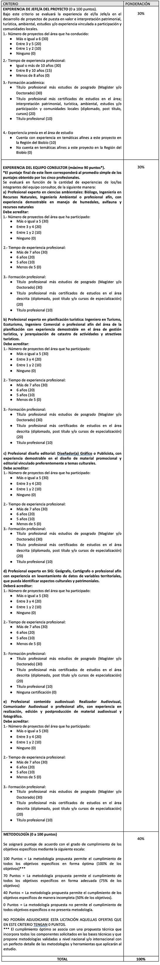 criterios.jpg