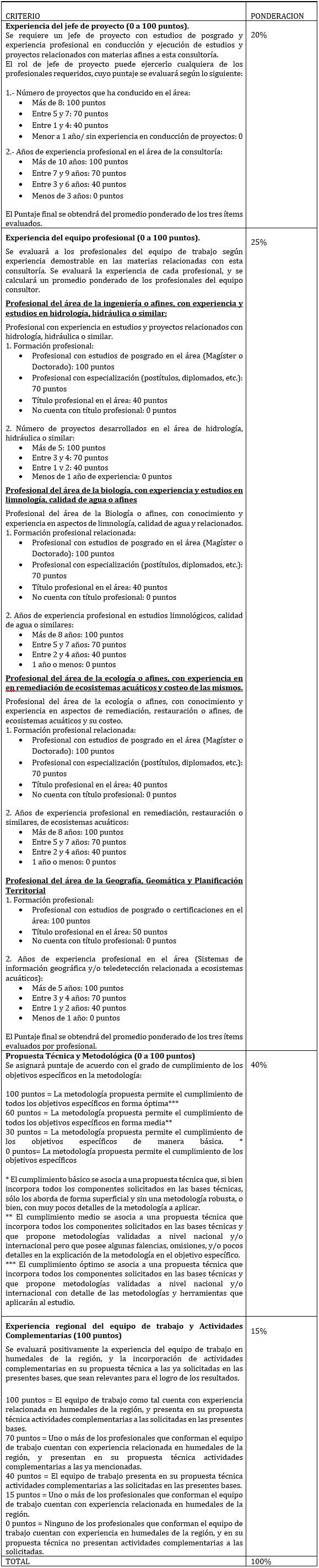 Criterios022021.jpg