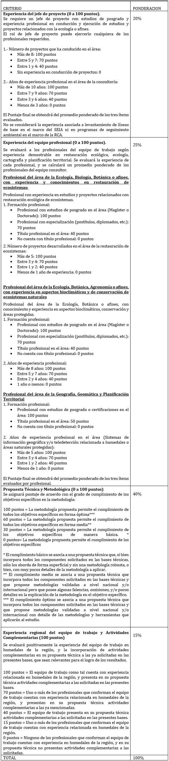Criterios evaluacion gef 13-10.jpg