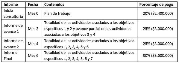 Pagos gef 15-10.jpg