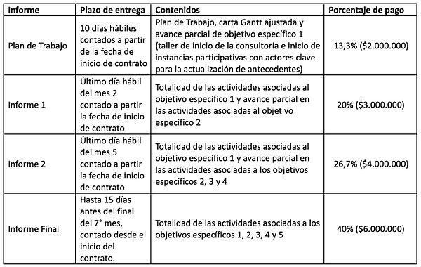 Captura de Pantalla 2021-08-30 a la(s) 11.51.16.png