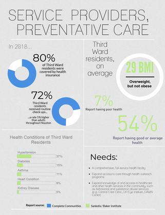service providers, preventative care.png