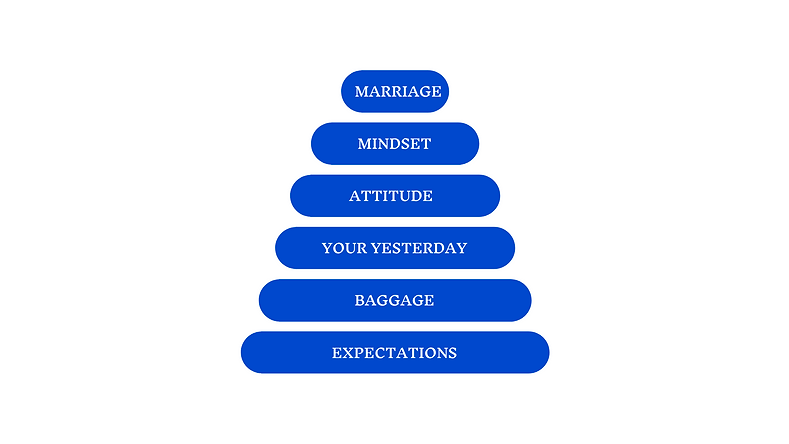 Marriage Maybe Website (1).png