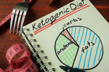 ketodiet-300x200.png