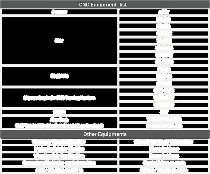 Ming Cheng Precision Machines List