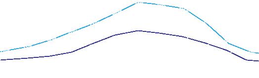 Graph [복구됨].png