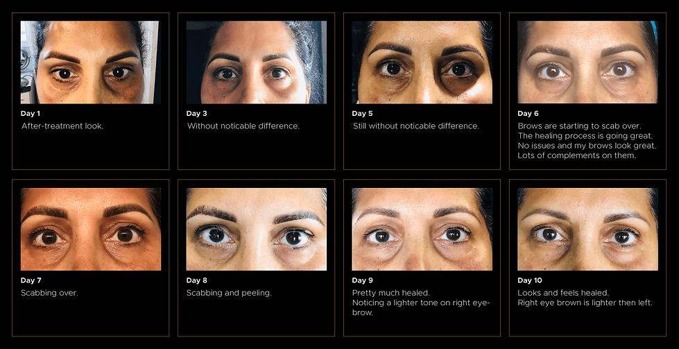 Permanent Makeup Aftercare Process.png