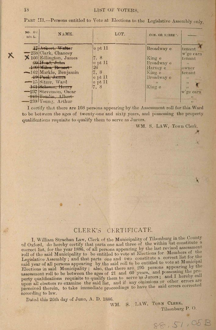 1886 Voters List