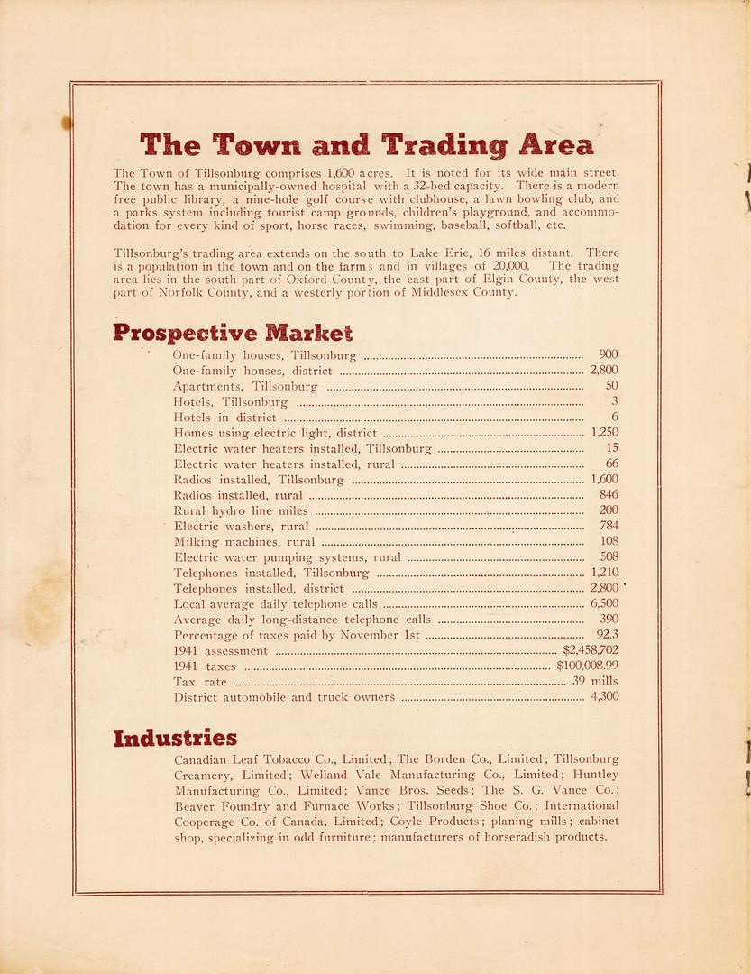 Facts and Figures Concerning Tillsonburg
