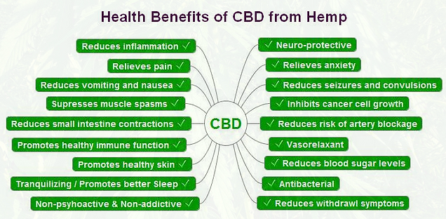 health_benefits_cbd_hemp_oil.png