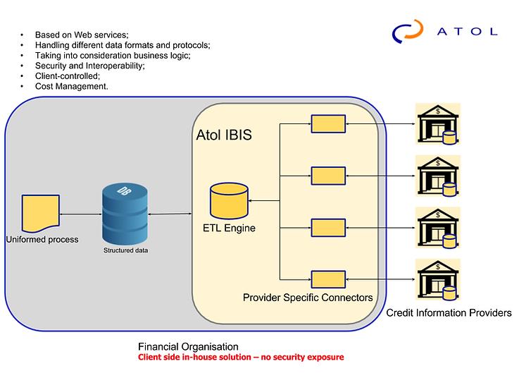 Atol-IBIS-Web-ver-1-2015-04-v2.png