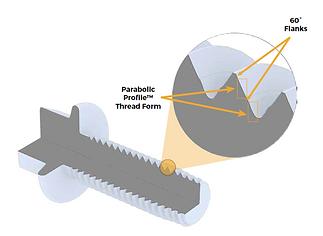 TAPTITE Pro Diagram 1
