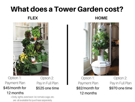 Tower Garden has given us two options for payment!