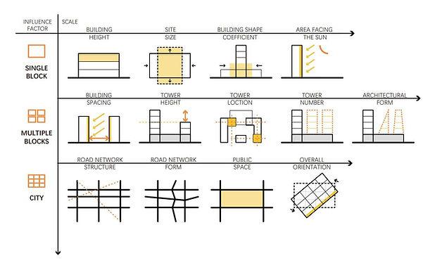 Taking KPFUI London Ideal Block as an example.JPG