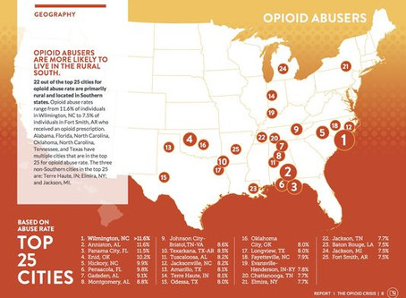 Wilmington, NC ranks #1 for opioid abuse