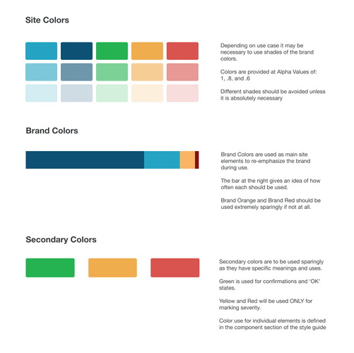 Color Rules