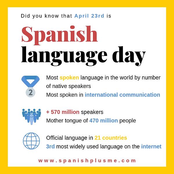 Spanish in the world_Spanish_plus_me_Ana