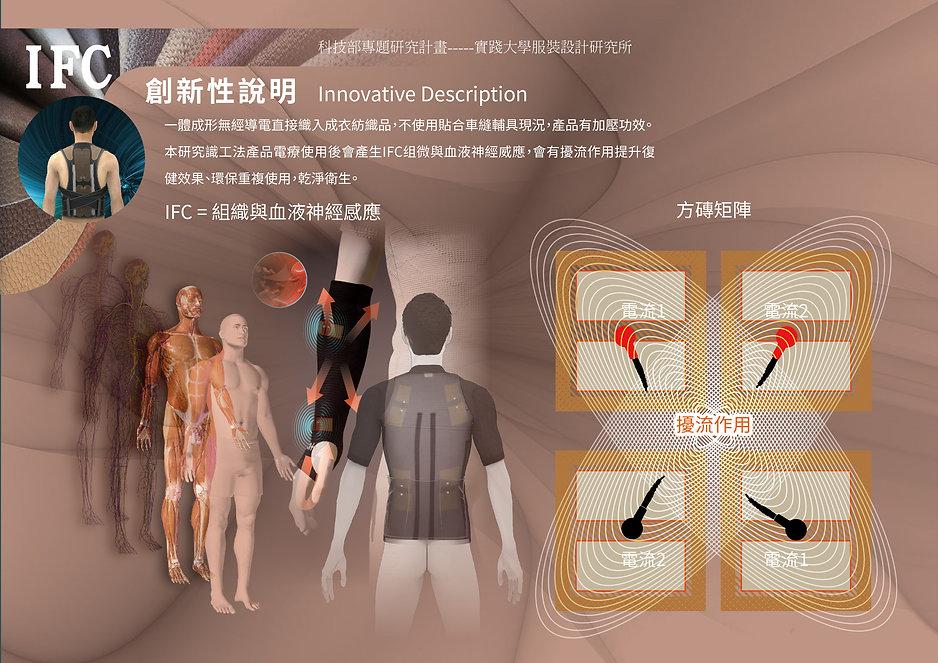 科技部_穿戴試壓力紡織電療-04.jpg