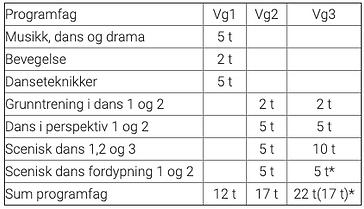 Skjermbilde 2019-08-27 08.05.15.png