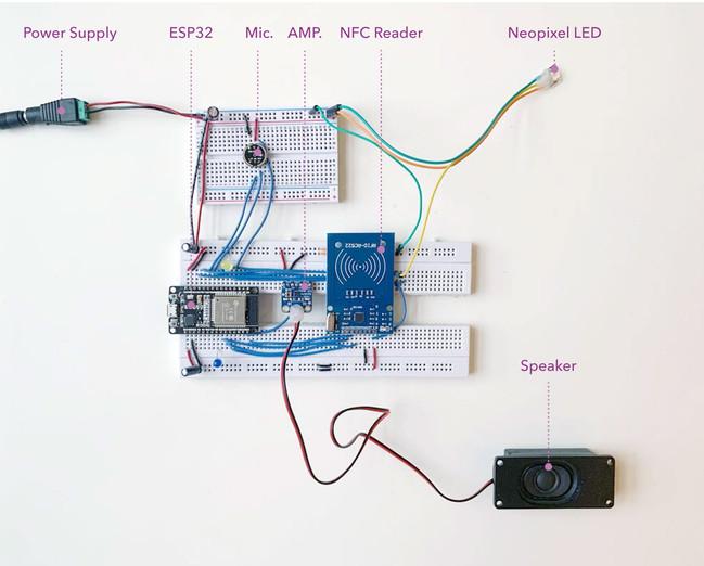 Technical Prototype