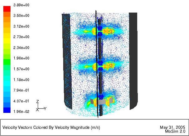 CFD Analyse_Prozessbehälter.jpg