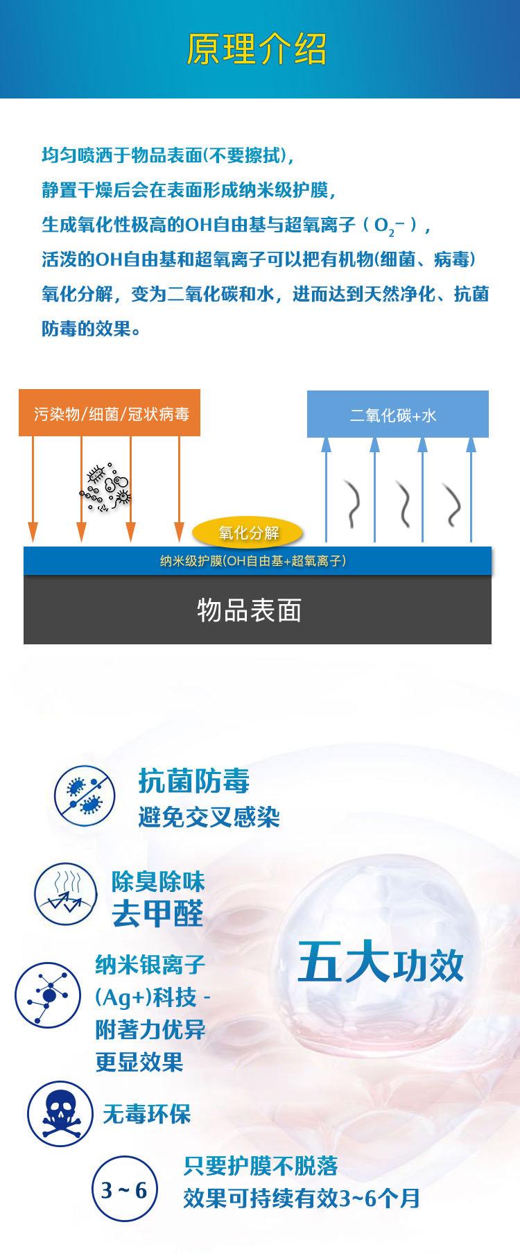 防护用品4.jpg