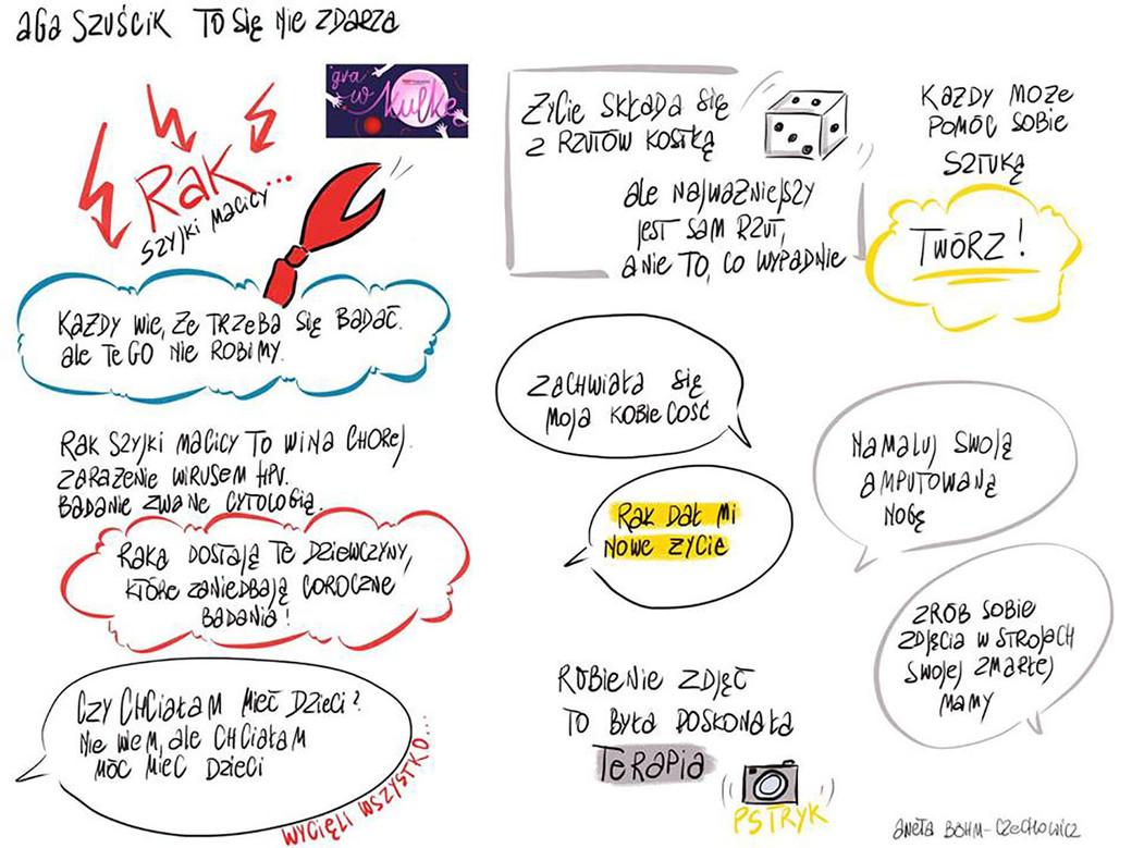 "Notatka z TEDx: ""Aneta sobie rysuje"""