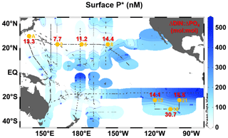 New paper on phytoplankton nutrient assimilation in oligotrophic waters