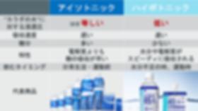 スクリーンショット 2020-01-22 11.47.35.png