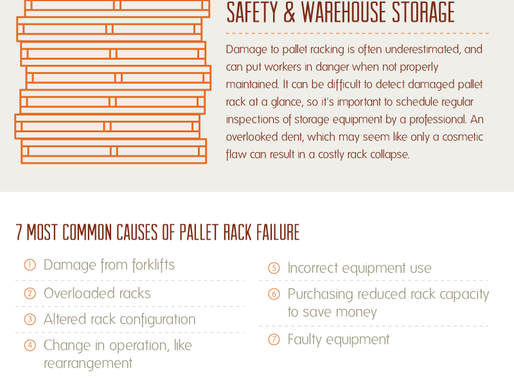 Free Warehouse Safety Printable
