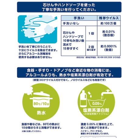 新型コロナウイルス対策 身のまわりを清潔にしましょう。」(参考資料)