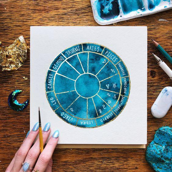 Para que serve um mapa astral? - AstroTelas / Telas Por Elas
