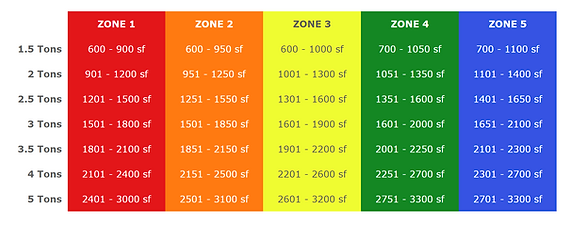 Zone AC.PNG